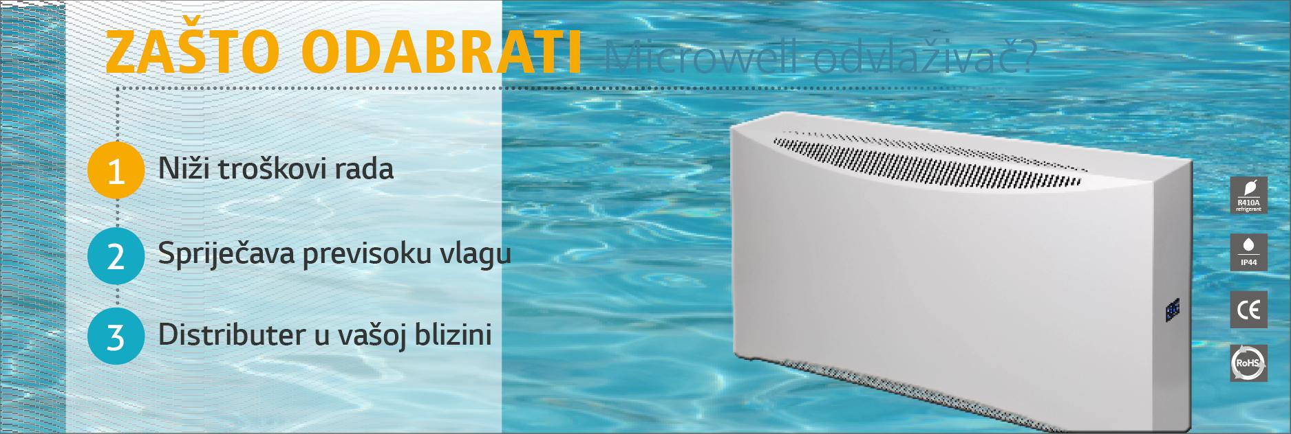 Web Flash Dehumidifiers Hr - Microwell