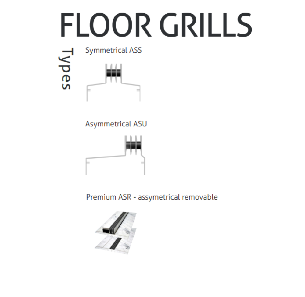 Floor Grills Type | Štěrbinové výustky - Microwell