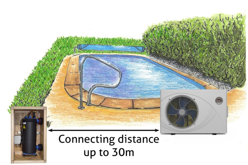 Hp 1100 split distance web | HP GREEN Inverter Pro - Microwell