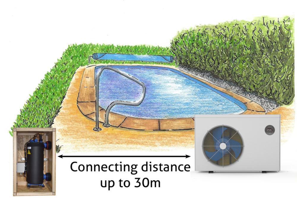 Hp 1700 split distance web | HP GREEN Inverter Pro - Microwell